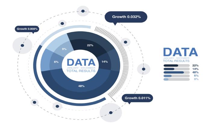 Big Data cách mạng hóa ngành bán lẻ ra sao?