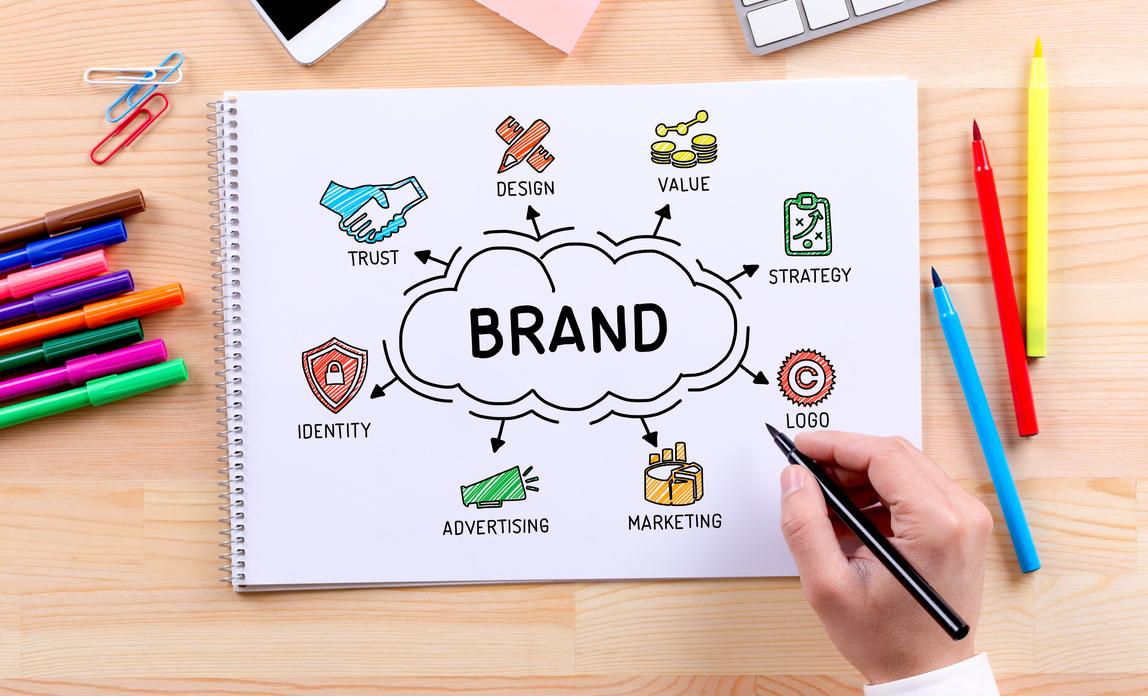 tiếp thị thương hiệu - marketing 5p
